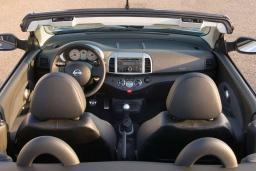 Nissan Micra Cabrio 1.4 механика кабриолет : Будванская ривьера, Черногория