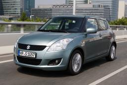 Suzuki Swift SX4 1.6 автомат : Бечичи, Черногория